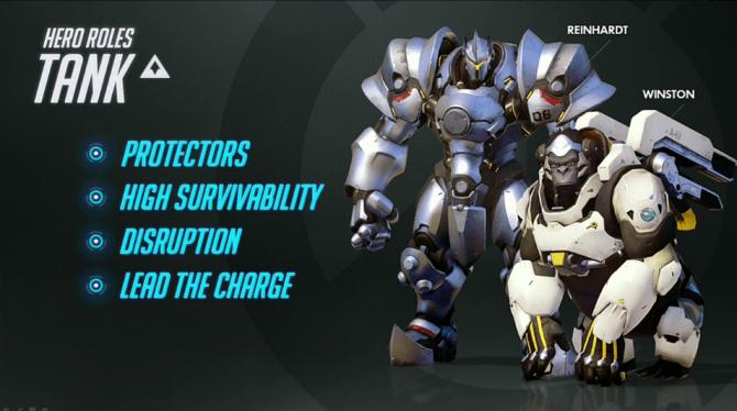 Overwatch Best Tank Heroes