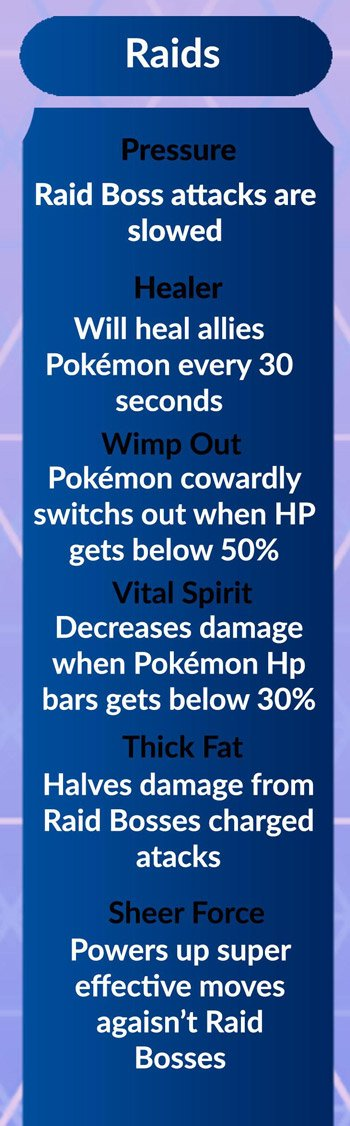 Pokemon-Ability