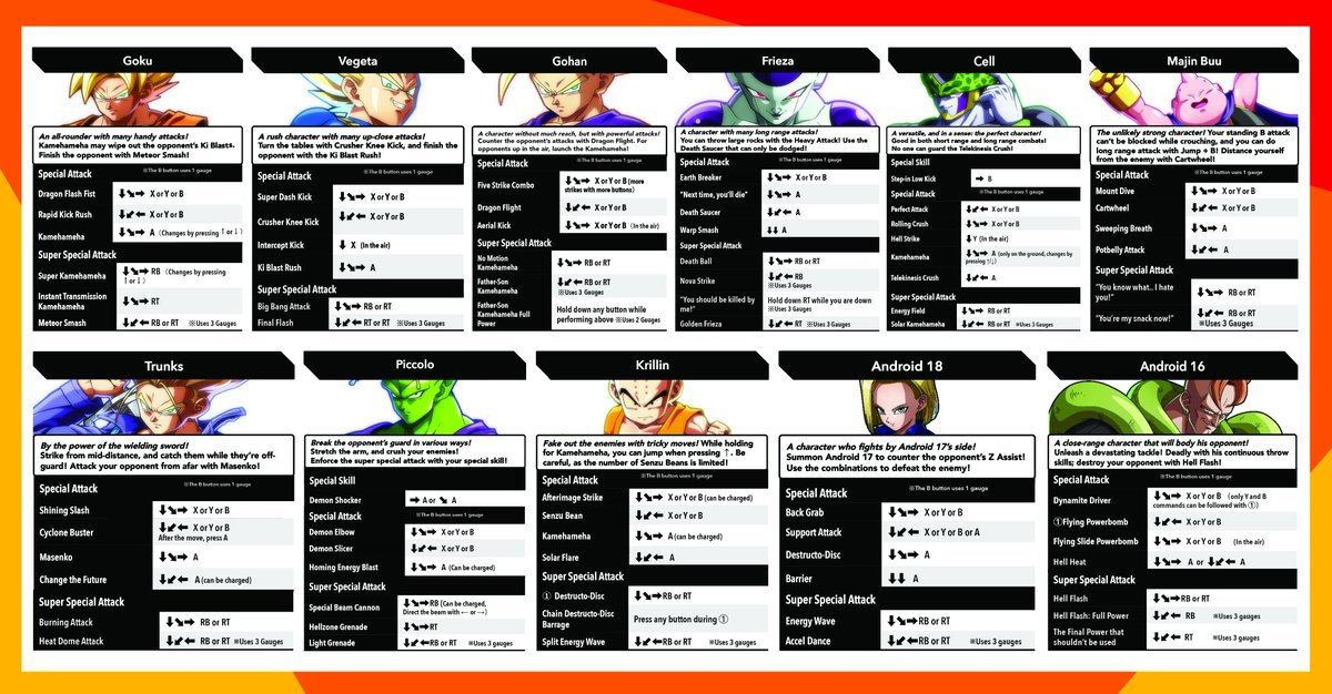 Dragon Ball FighterZ Moves List - All Characters Moves In DBFZ