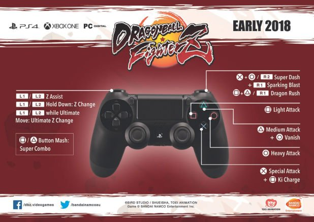 Dragon Ball FighterZ Controls PS4