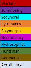 All-Skill-Types-Divinity-2