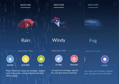 Pokemon-GO-Weather-Pokemon-List