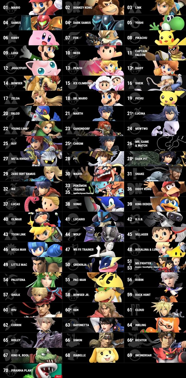 Super-Smash-Bros-Ultimate-Character-List