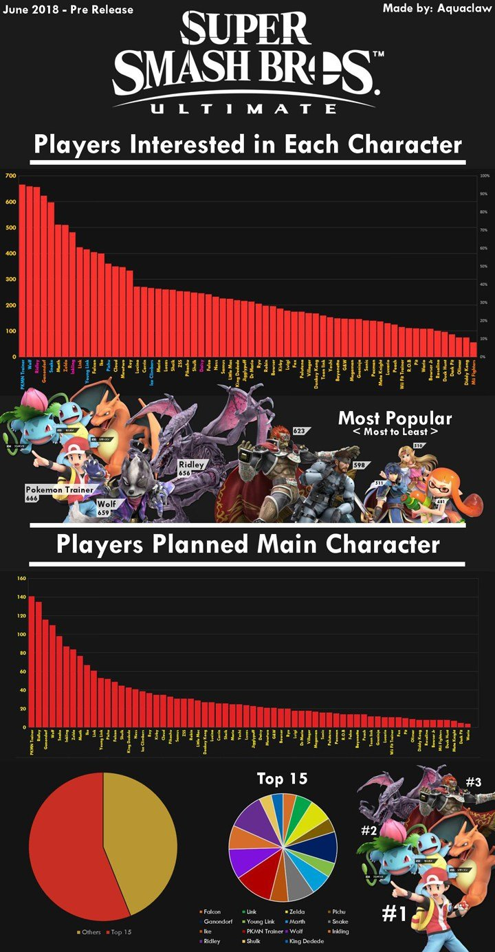 Super-Smash-Bros-Ultimate-Popular-Characters