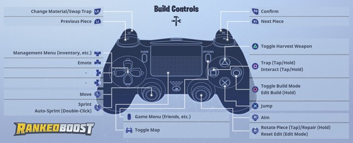 Fortnite-PS4-How-To-Build