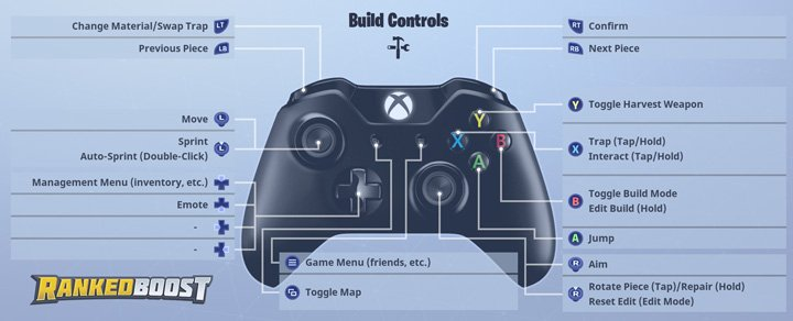 Fortnite-XBOX1-How-To-Build