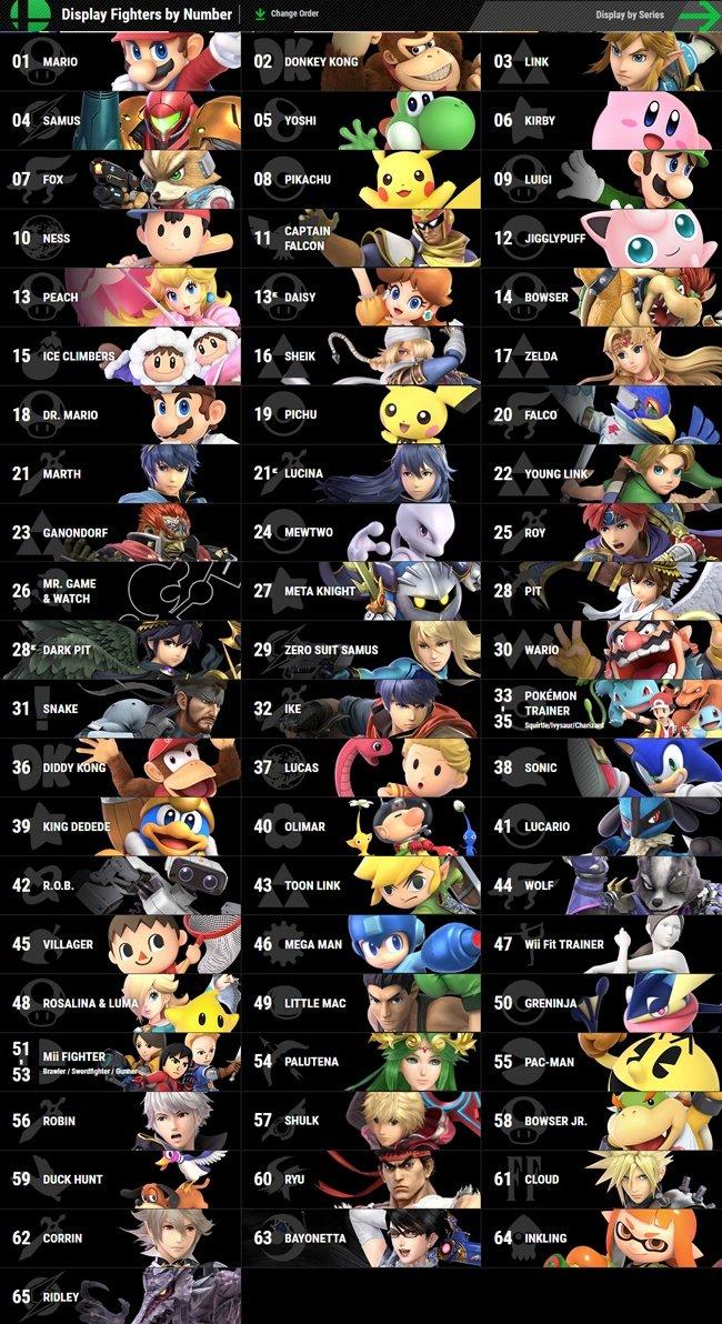 Super Smash Bros Ultimate Unlockable Characters
