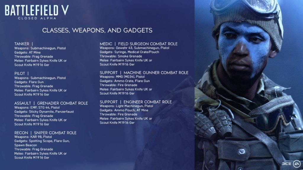 battlefield 5 all weapons list best weapons in battlefield 5