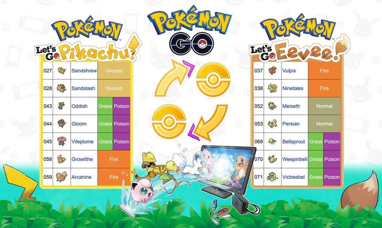 Pokemon Let S Go Eevee And Pikachu Exclusive Pokemon