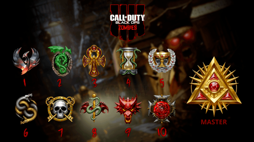 Call of duty black ops 4 Zombies Prestige Emblems