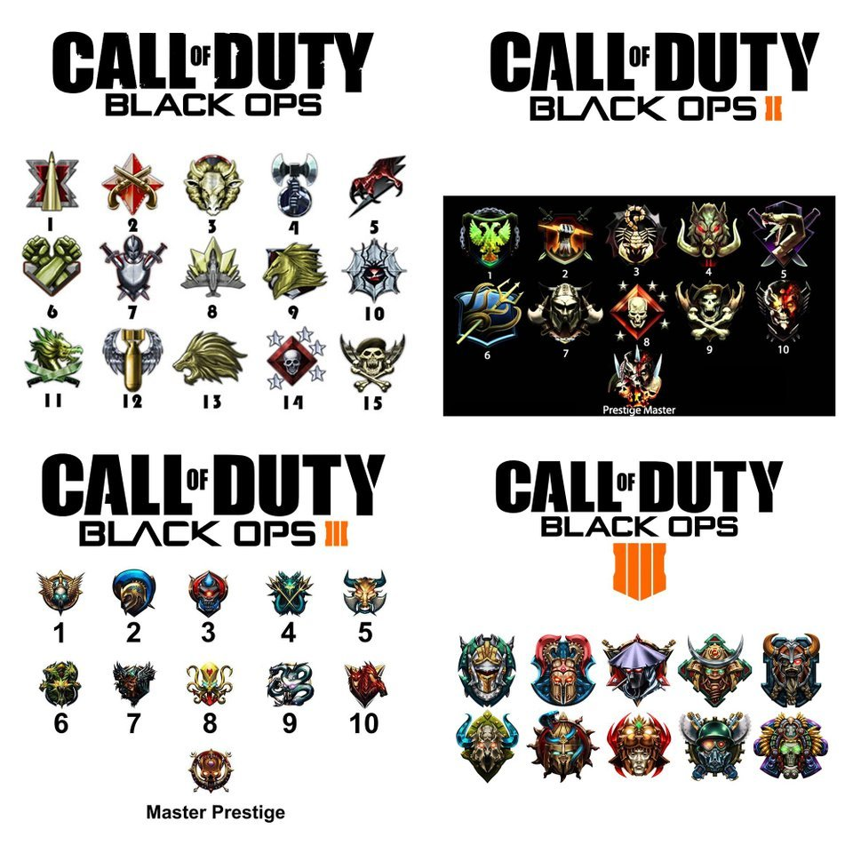 Past Prestige Emblem Call of duty Black Ops