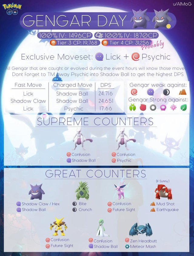 Pokemon-GO-Gengar-Raid-Boss-Counters