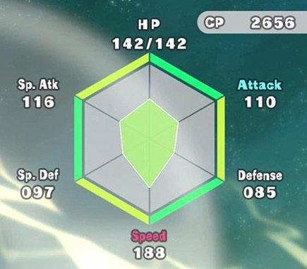 Pokemon Lets Go Stats