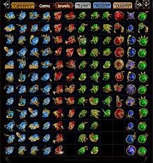 Path of Exile Best Gems