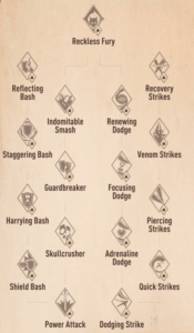 The Elder Scrolls Blades Abilities