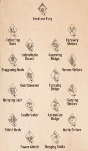 The Elder Scrolls Blades Abilities