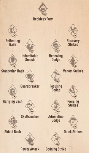 The-Elder-Scrolls-Blades-Abilities