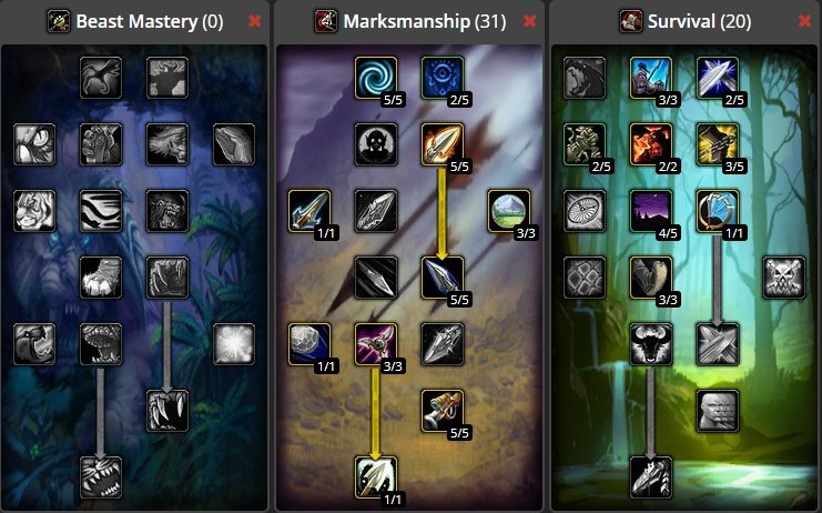 WoW-Classic-Marksmanship-Hunter-Build