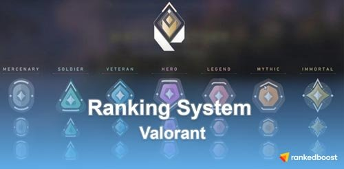 Valorant Best Characters To Play Best Agents Tier List