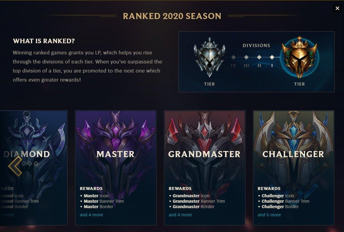 Season-Rewards-all-ranked-queues-2020-season-10