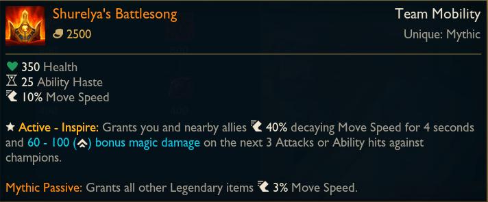 Shurelya's Battlesong Mythic Support Item